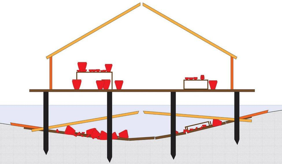 Diagram of roundhouse