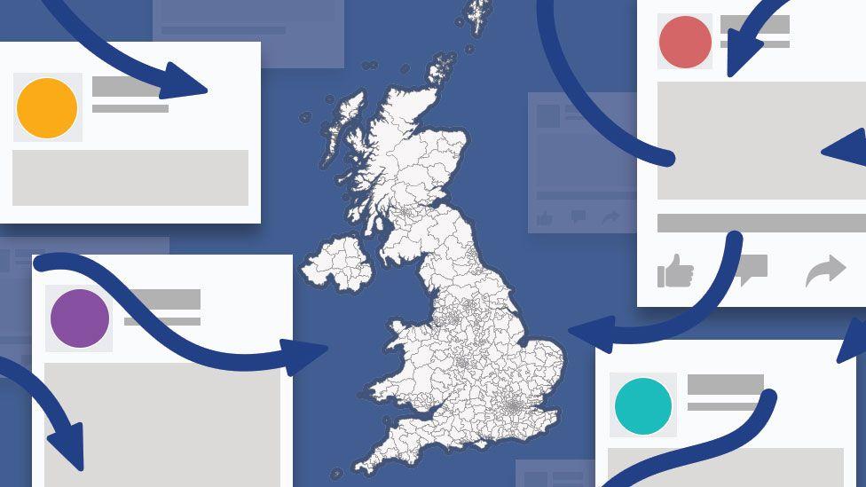 Social targeting index image