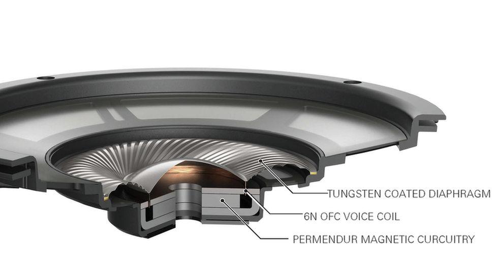 Technical diagram for the Audio Technica ADX5000