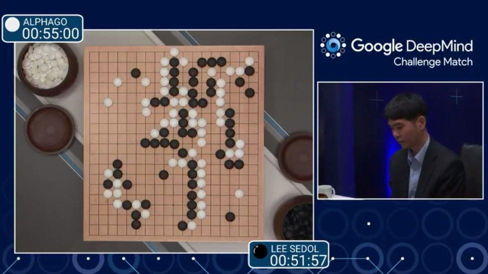 Go game between Lee Sedol and AlphaGo