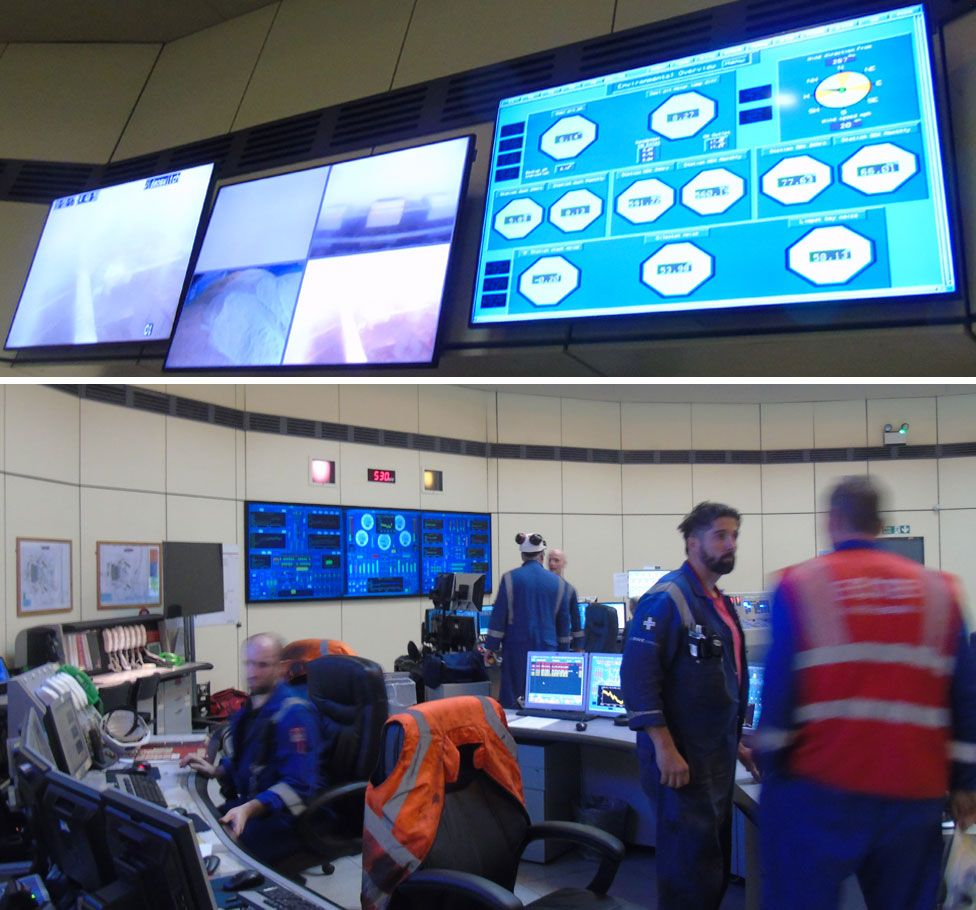 Environmental monitoring as part of the control room