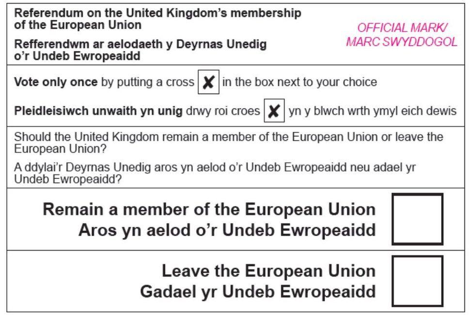 Bilingual version of the ballot paper