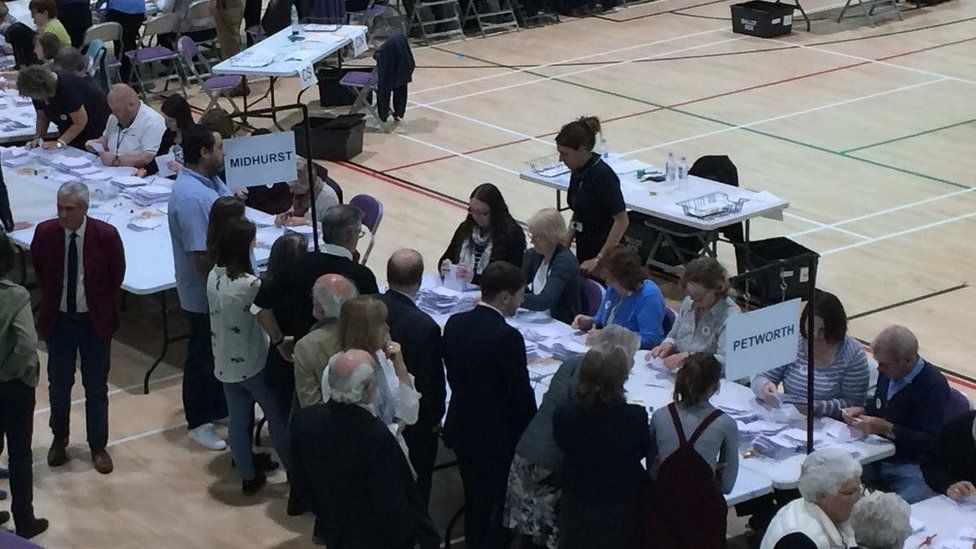 The Chichester count