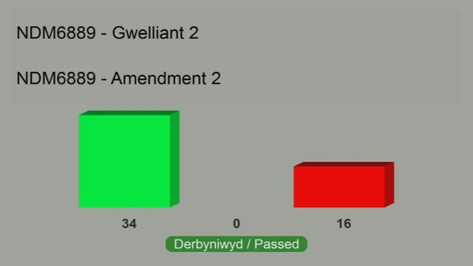 The assembly vote