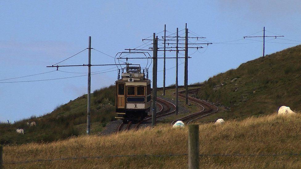 Tram on the Isle of Man