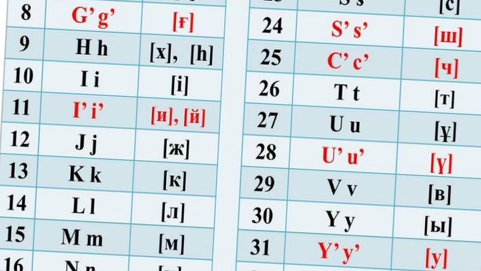 The abandoned apostrophe-heavy alphabet