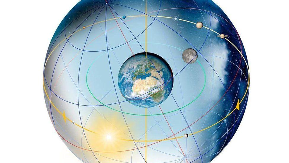 7 razones por las cuales la Tierra no sólo gira, sino que también tiembla y se tambalea