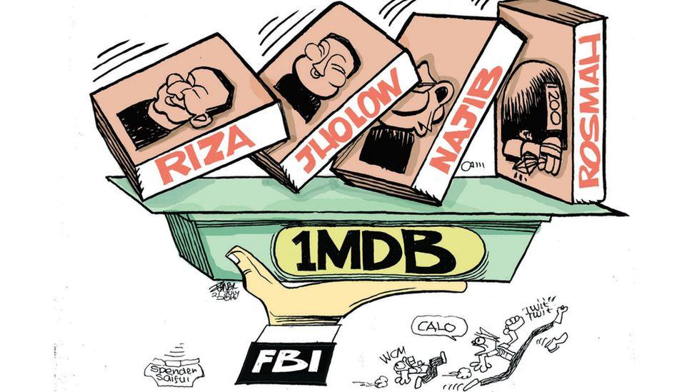 Cartoon from Zunar showing Riza, Jho Low, Najib and Rosmah