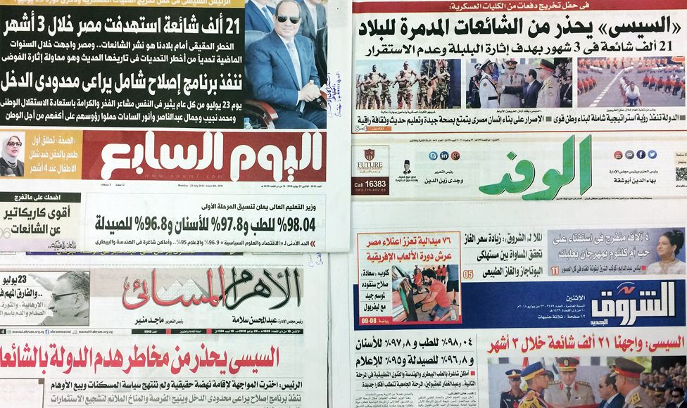 Frontpages of the Egyptian newspapers