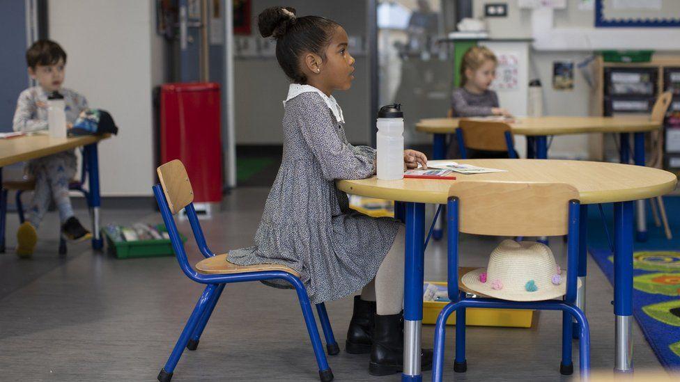 Primary school child