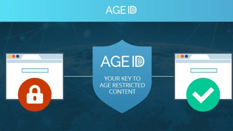 AgeID