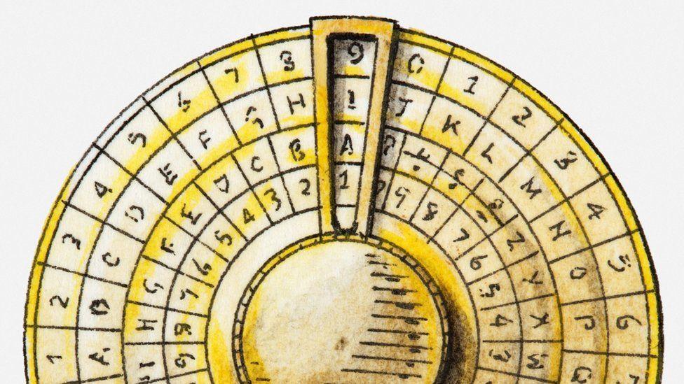 An encryption wheel