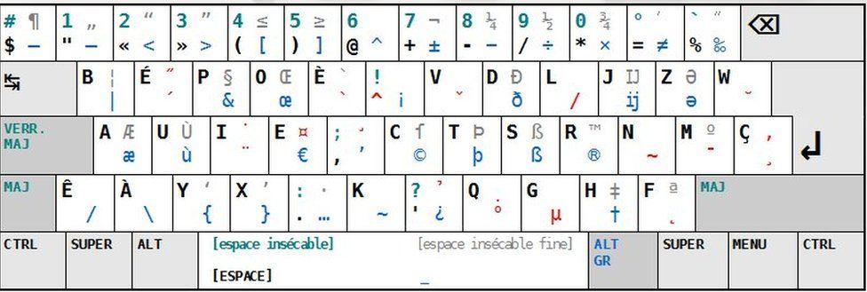 BEPO keyboard