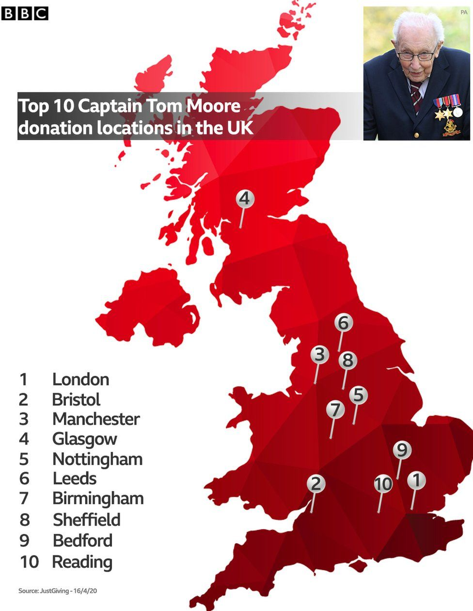 Graphic showing UK towns that got the most donations