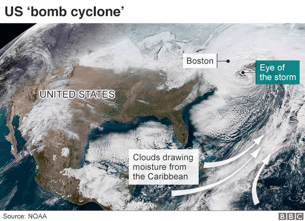 graphic of the storm