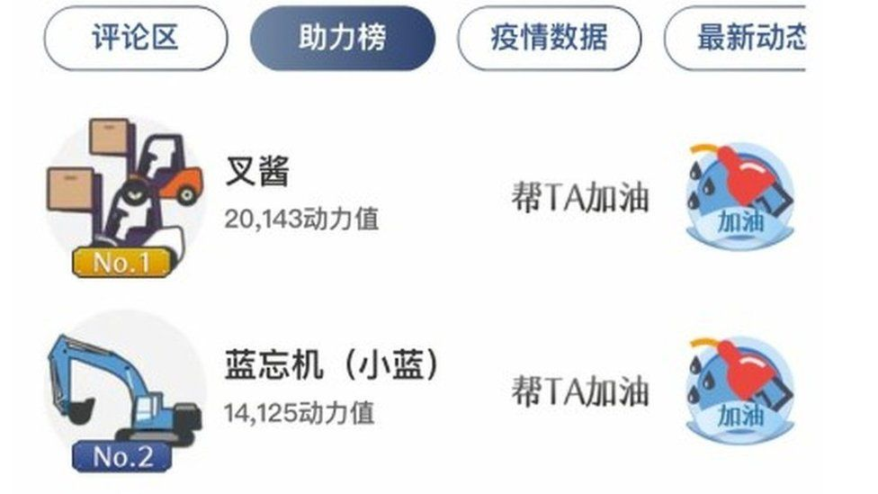 WeChat users have been voting on their favourite construction vehicle