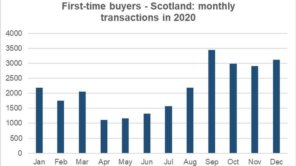 Bank of Scotland infograph