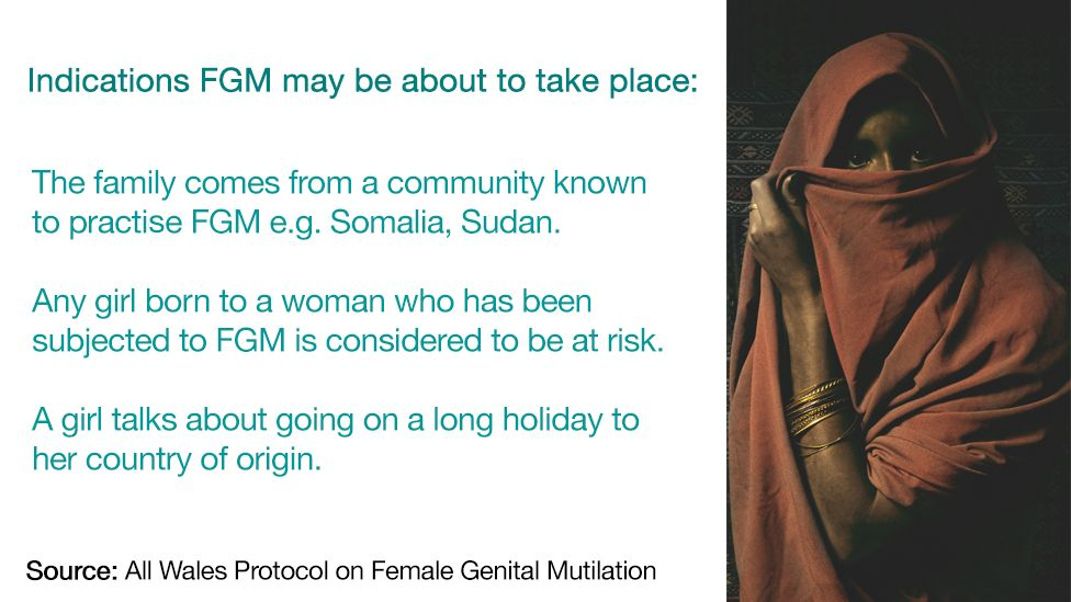 Graphic on indications FGM may be about to take place