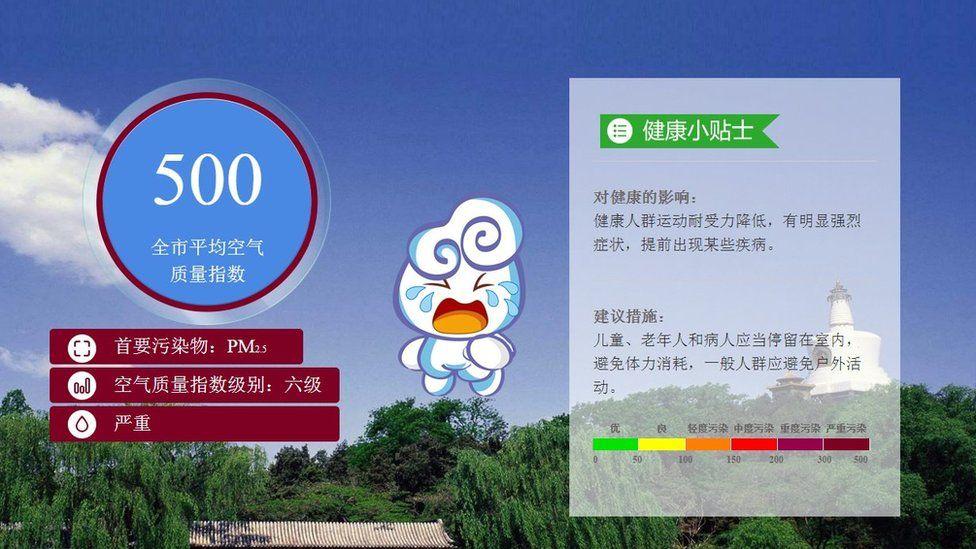 Screenshot of the website of the Beijing Municipal Environmental Monitoring Center (BMEC)