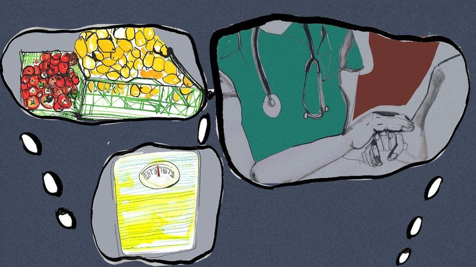 Thought bubbles showing a doctor, scales and groceries