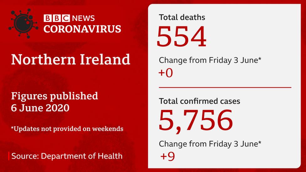 Deaths graphic