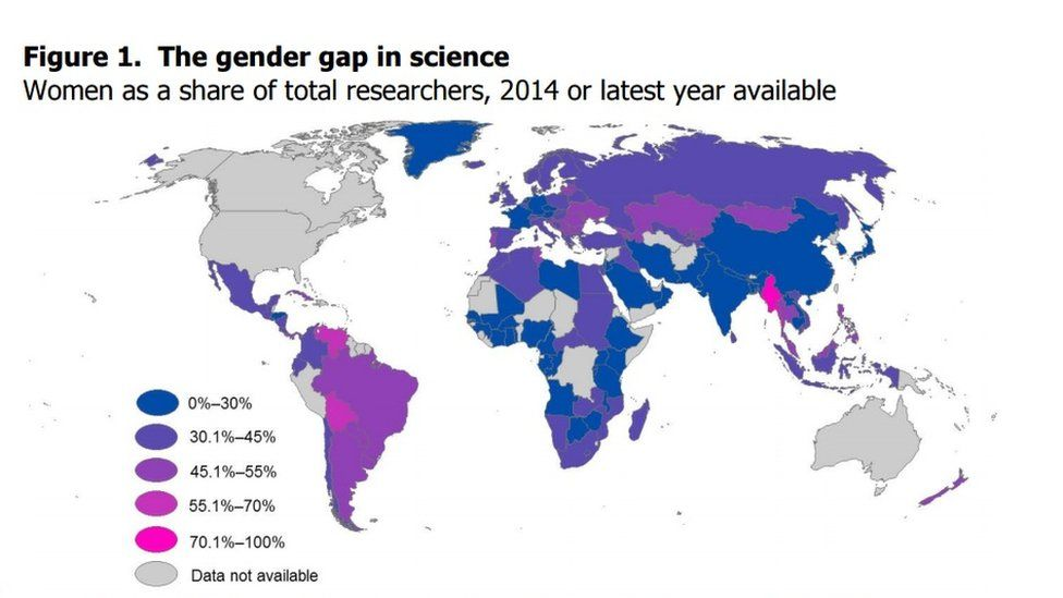 A map of the world, coloured in according to gender representation among scientific researchers. The greater the proportion of women, the brighter the pink. The greater the proportion of men, the darker the blue. Myanmar is the most brightly coloured pink - according to the map's legend, that means over 70% of researchers are women.
