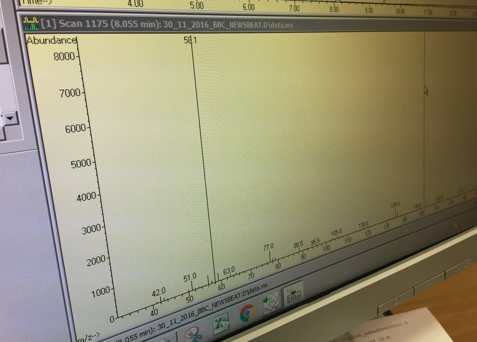 Graph showing strength of MDMA sample