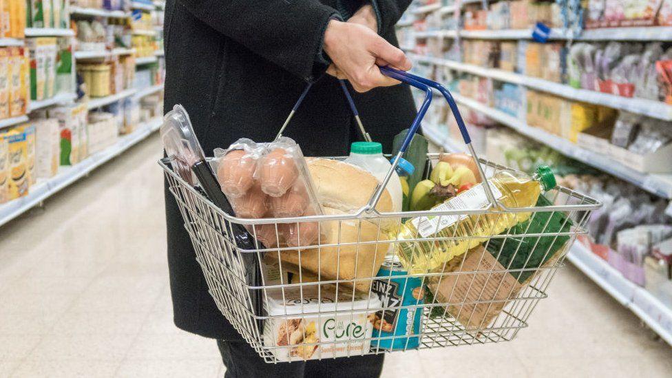 A supermarket basket
