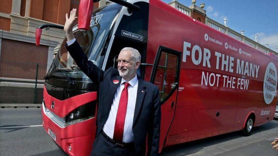 Jeremy Corbyn and Labour's battle bus