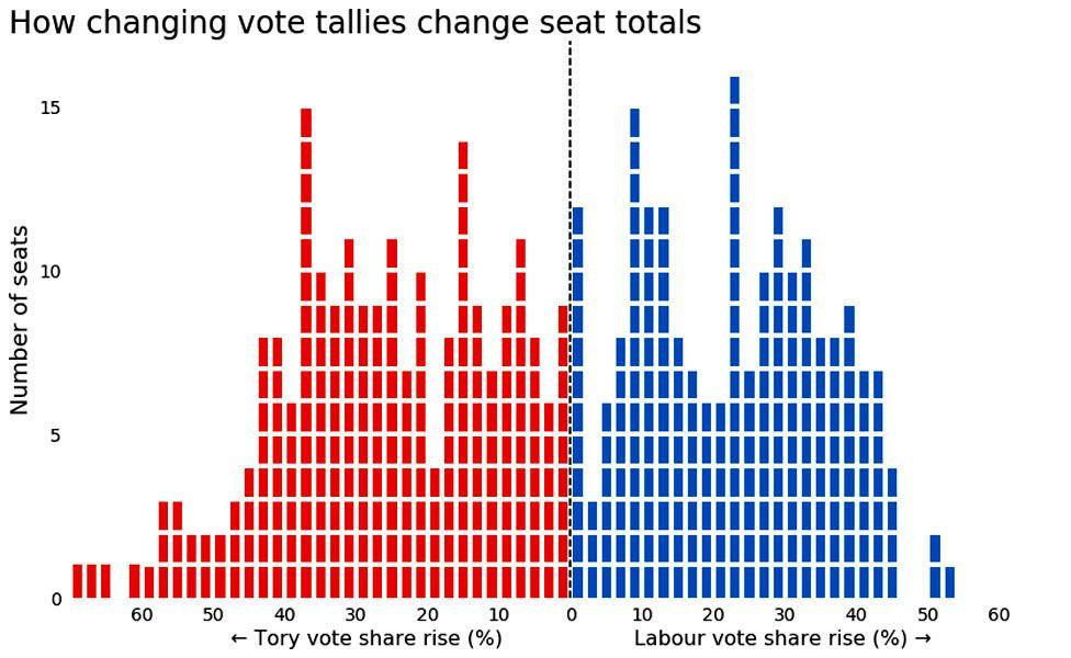 The election battleground
