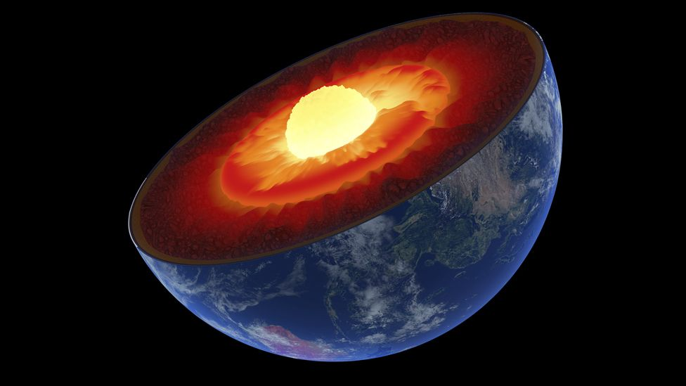 Imagined cross-section through Earth