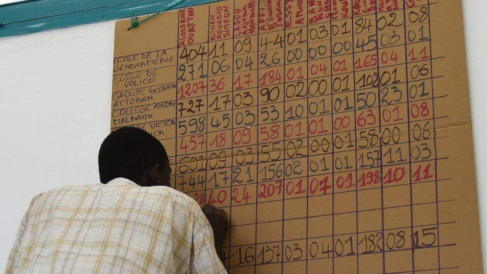 An official writes the results of Ivory Coast's presidential election compiled in the suburb of Cocody at a polling station in Abidjan on October 26, 2015.