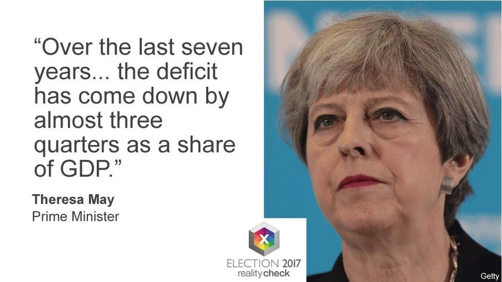 """Prime Minister Theresa May said: """"Over the last seven years....we have taken the British economy out of the danger zone. The deficit has come down by almost three quarters as a share of GDP."""""""