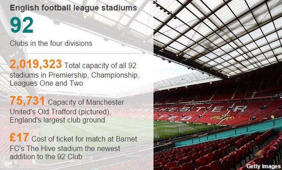 Stadium stats