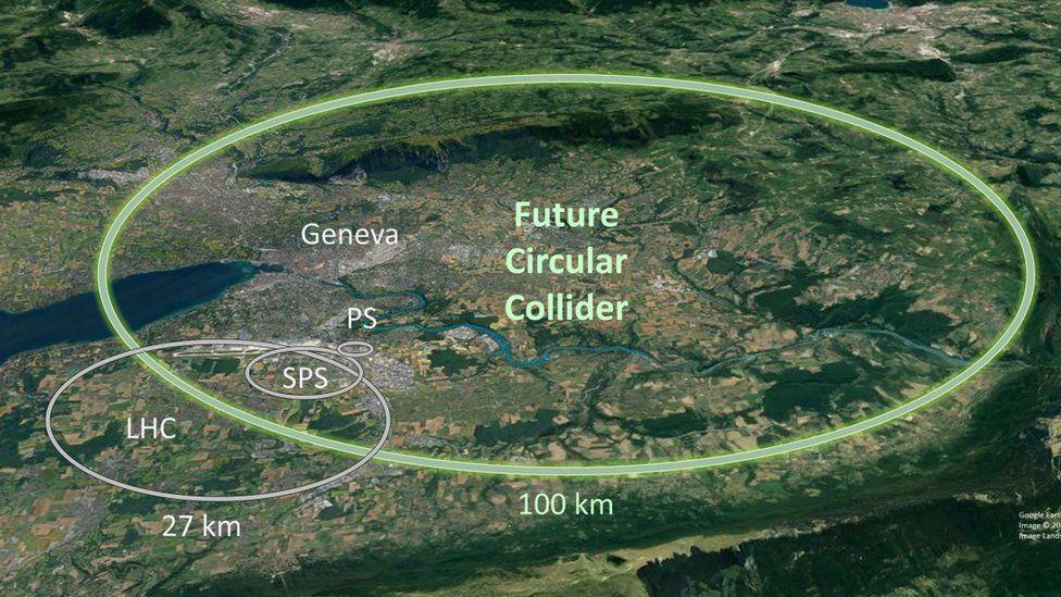 FCC Ring