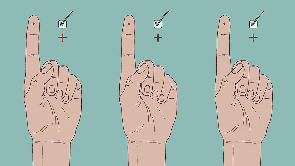 Three positive antibody finger-prick tests