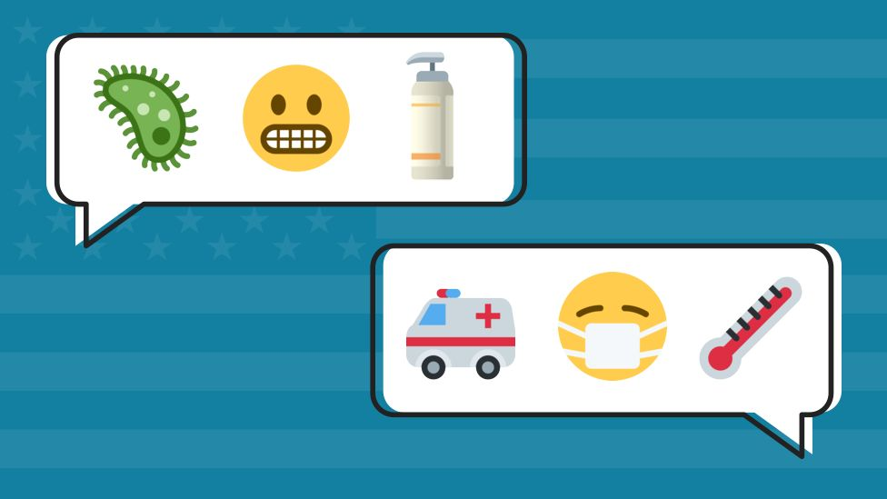 Diagram of emoji related to the pandemic