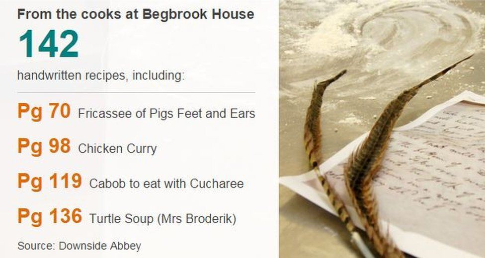 An infographic featuring a few recipes from the Begbrook House cooks' book