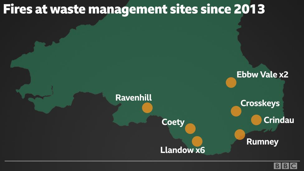 Serious fires at Welsh waste sites since 2013