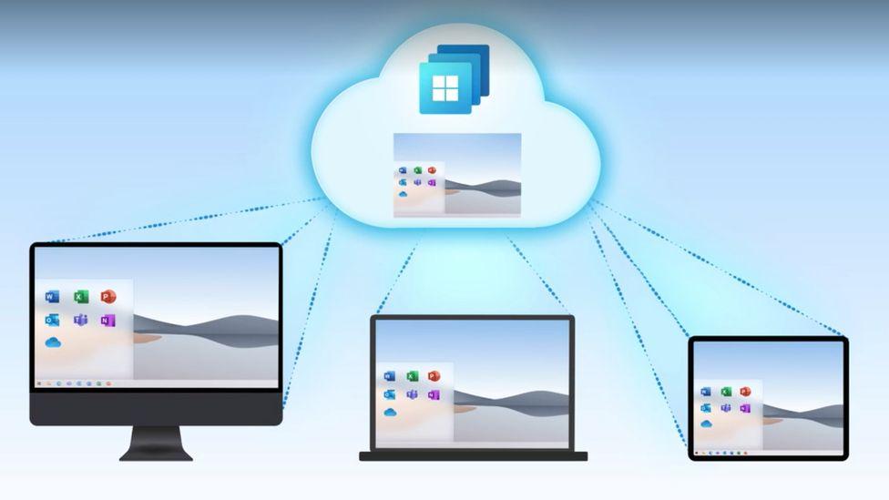 Microsoft announces Windows 365, a subscription cloud PC thumbnail