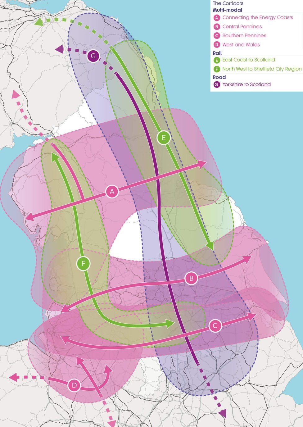 Transport for the North strategic development corridors plan