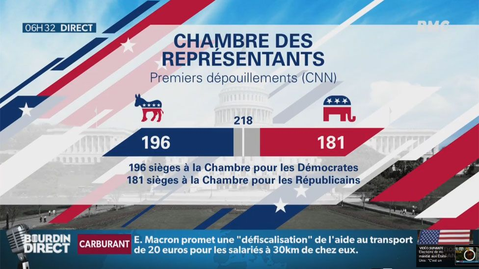French TV screengrab showing graphic of election results