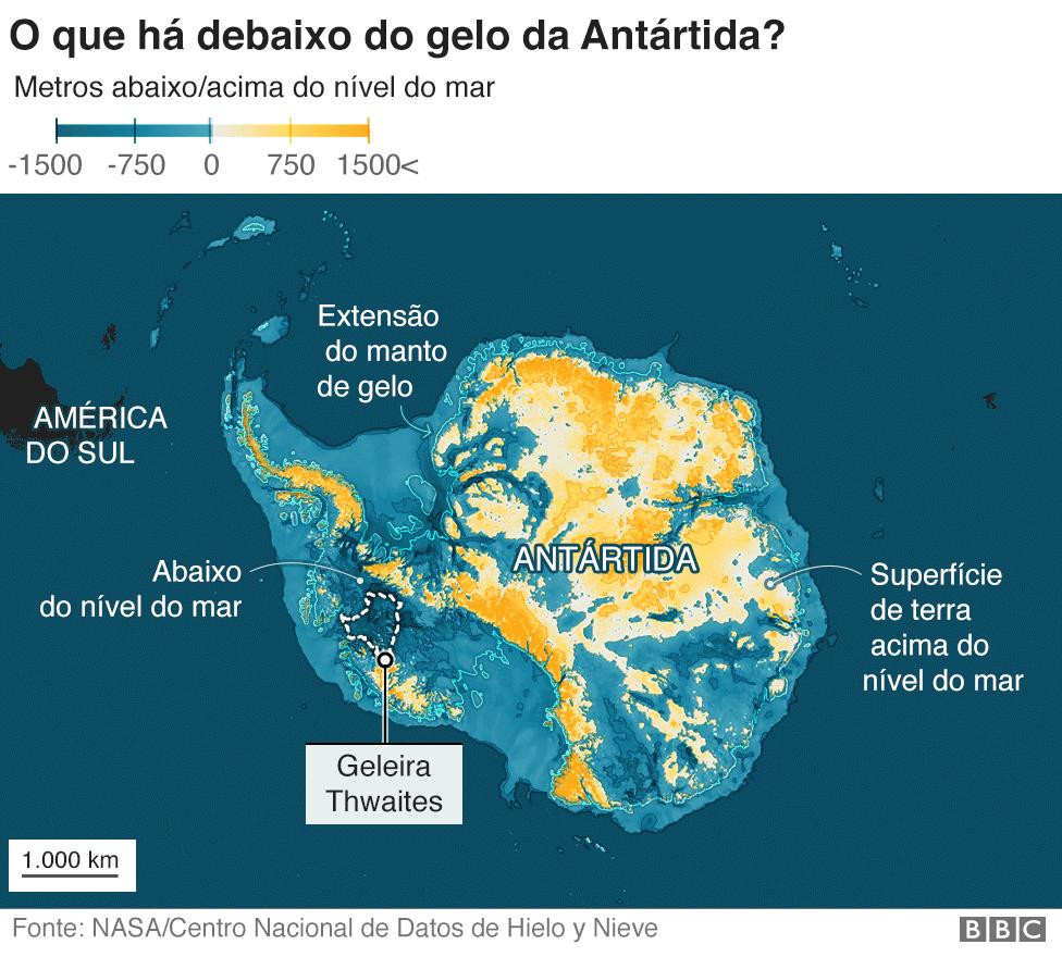 Ilustração da Antártida