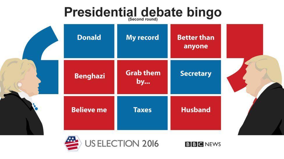 2nd presidential debate bingo