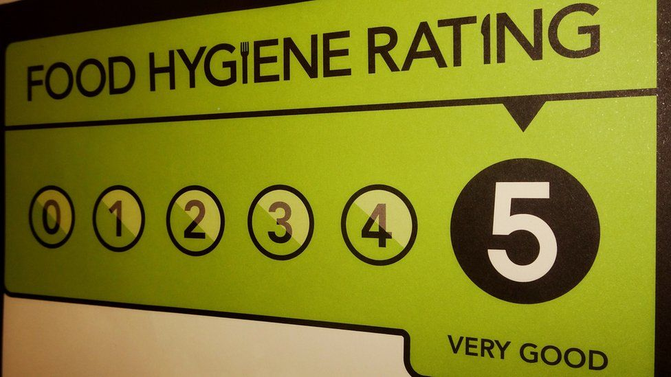 A very good food hygiene rating from the UK