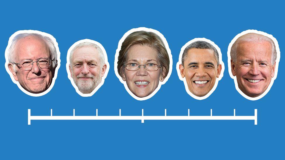 Promo image showing some current Democratic candidates alongside Jeremy Corbyn and Barack Obama.