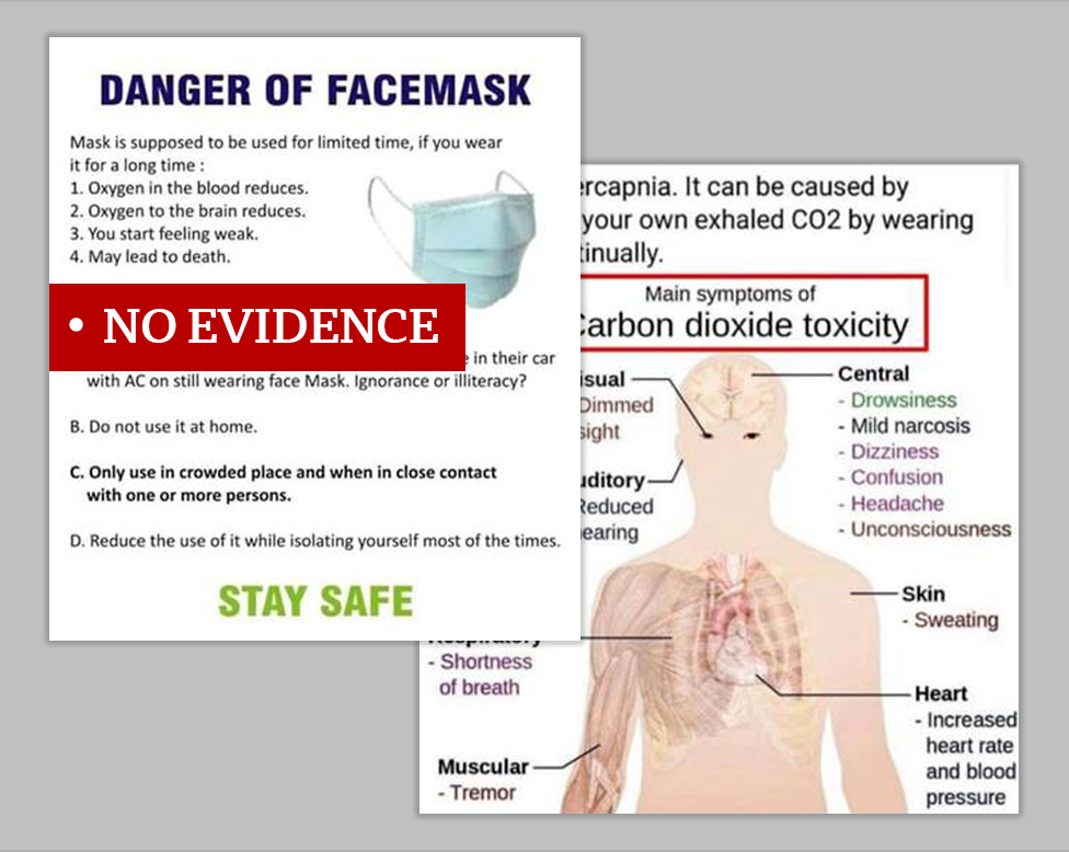 Two misleading graphics claiming face masks are dangerous