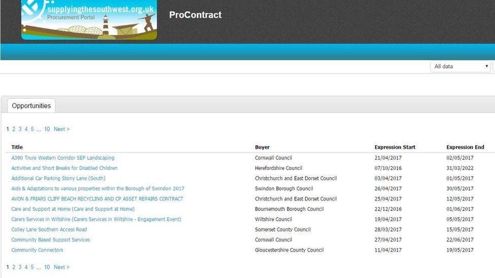 supplyingthesouthwest procurement portal