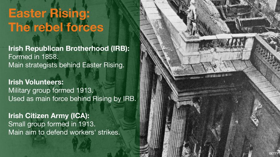 Easter Rising: who were the rebel forces