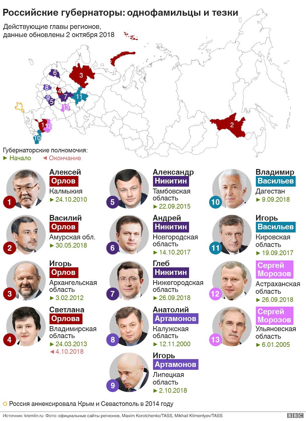 Кузбассбаши: чем запомнился Аман Тулеев